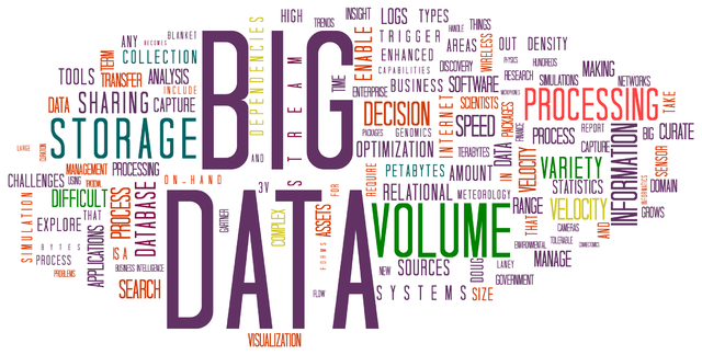 Master Class : Innover grâce aux données massives